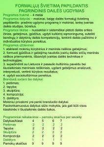UGDYMO PR. 2